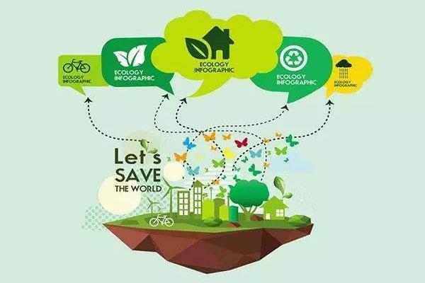 环境产业技术