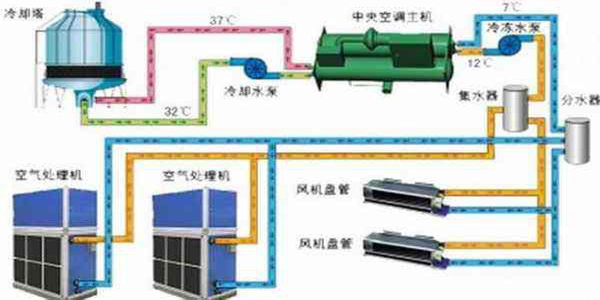 强氯精替代氯气,确保水系统安全稳定运行
