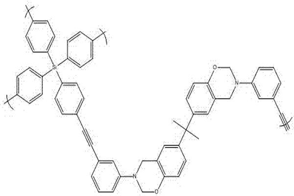有机聚合类