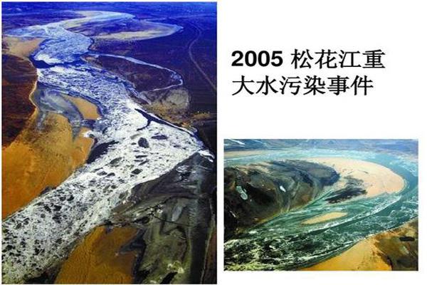松花江干流污染源